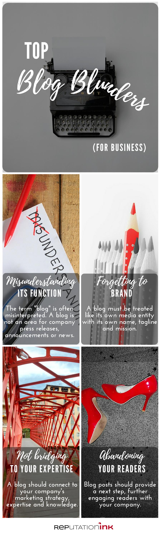 Top Blog Blunders
