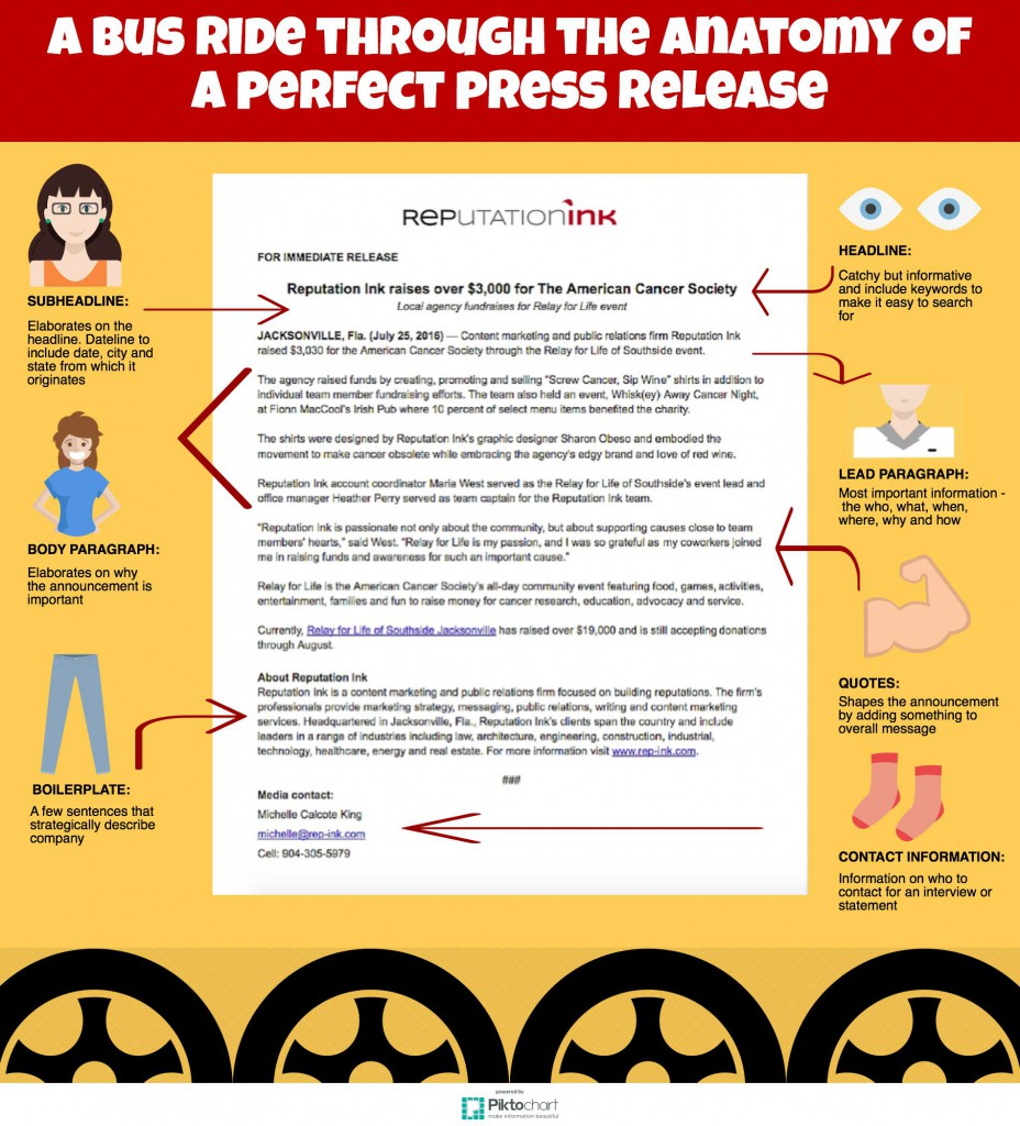 What to include in a perfect press release
